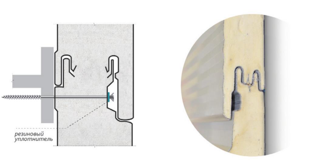 Сэндвич панели — вес, размеры, характеристики панелей