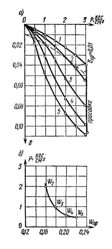 Расчет несущей способности буронабивных свай калькулятор
