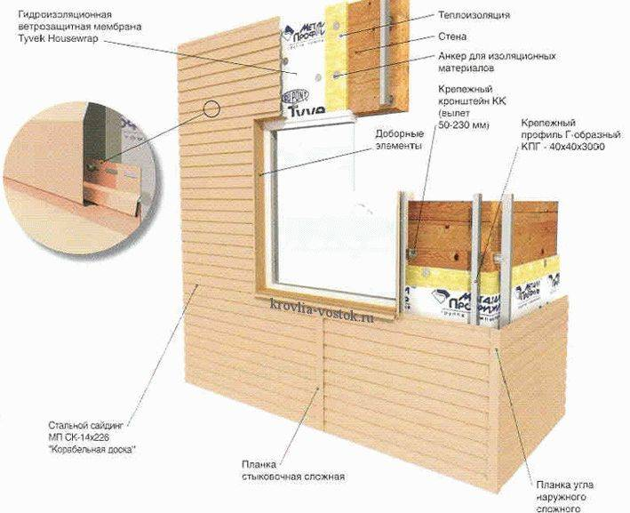 Вертикальный сайдинг для отделки фасада и его преимущества + видео