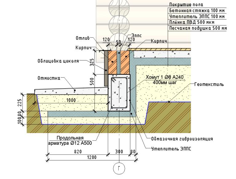 Полы по грунту на ленточном фундаменте: технология устройства