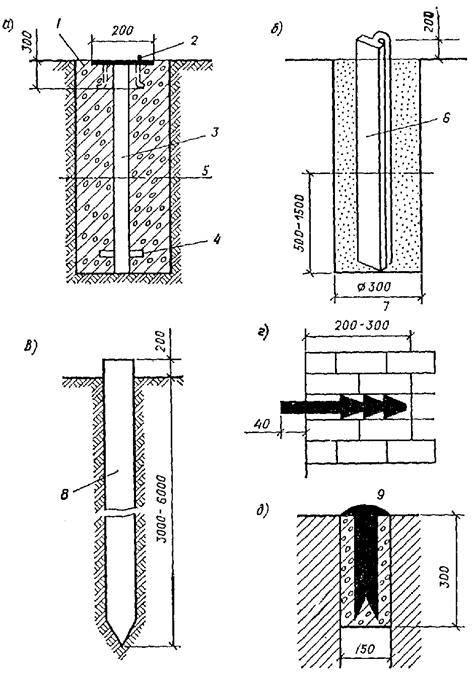 Геодезическая разбивочная основа (гро): геодезическая разбивочная основа для строительства