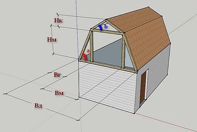 Расчет четырехскатной шатровой крыши онлайн калькулятор