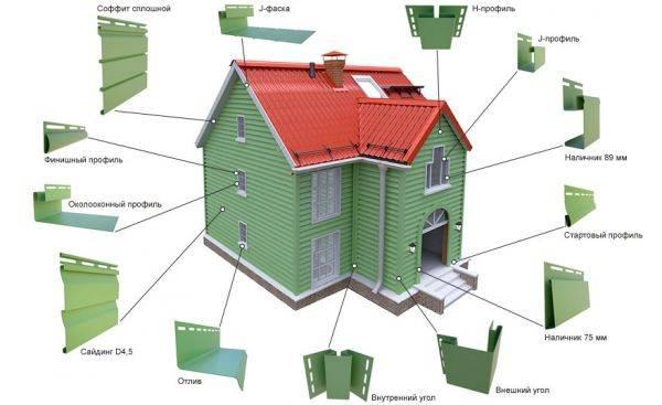Сайдинг vox (вокс): описание, технические характеристики, комплектация, схемы монтажа, преимущества и недостатки