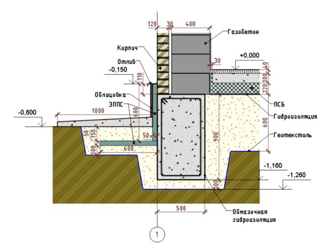 Фундамент на участке с уклоном