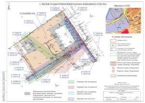 Заявление на градостроительный план земельного участка: образец заявки на подготовку и получение гпзу согласно грк рф