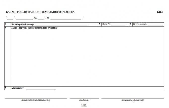Кадастровая выписка о земельном участке: как ее заказать через мфц или кадастровую палату, процедура запроса через интернет в росреестре или через госуслуги