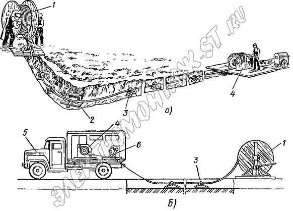 Прокладка силовых и слаботочных кабелей в лотках, нормы и требования к размещению проводов