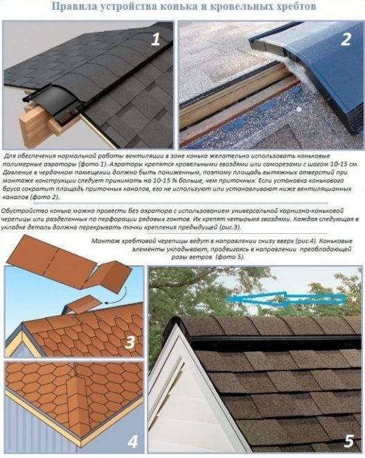 Конек на крышу из профнастила: устройство и особенности крепления коньковых планок на профлист