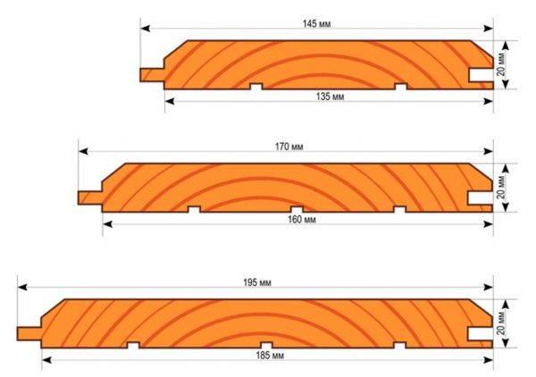 Размеры имитации бруса для внутренней и внешней отделки