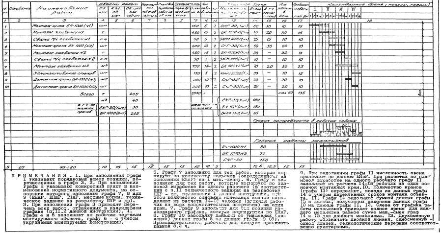 Гост р 51872-2002 «документация исполнительная геодезическая. правила выполнения»