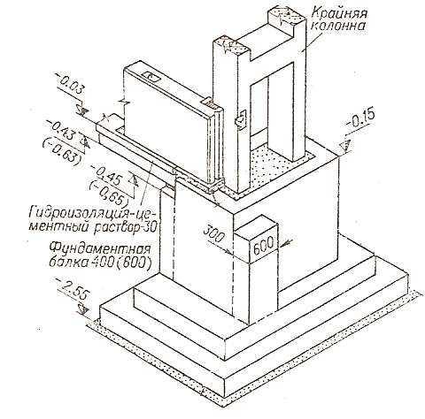 Погреб из бетона своими руками: инструменты, расчет материала, последовательность работ