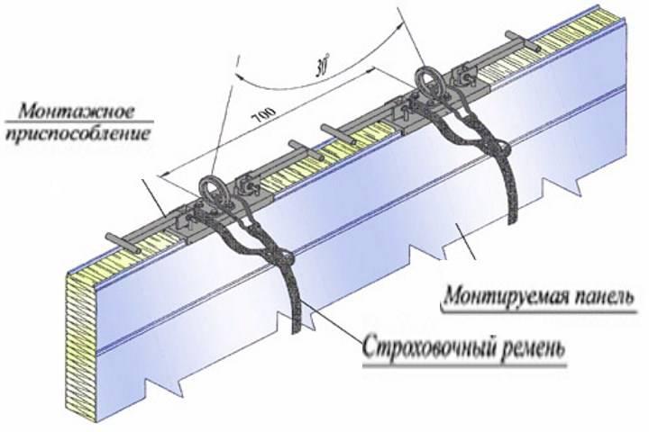 Захват для монтажа кровельных сэндвич панелей - moy-instrument.ru - обзор инструмента и техники