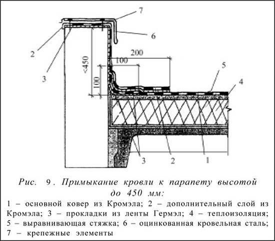 Парапет на крыше: узел примыкания кровли к парапету, высота, ограждения