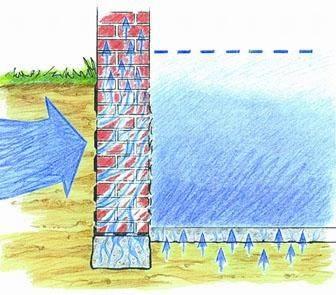 97-04 тк «технологическая карта на устройство оклеечной гидроизоляции вертикальных бетонных поверхностей гидроизолом»