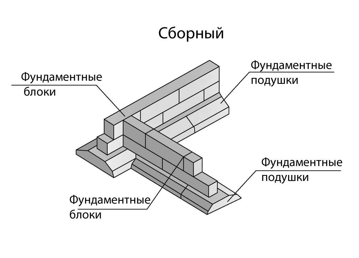 Как самостоятельно установить бутобетонный фундамент
