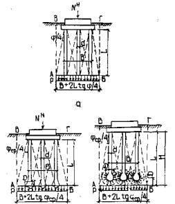 Сп 412.1325800.2018конструкции фундаментов высотных зданий и сооружений. правила производства работ