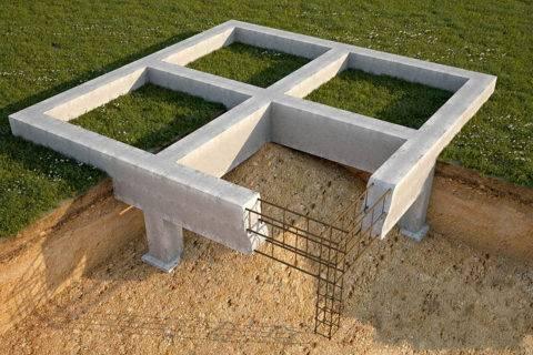 Правильный расчет бетона на ленточный фундамент