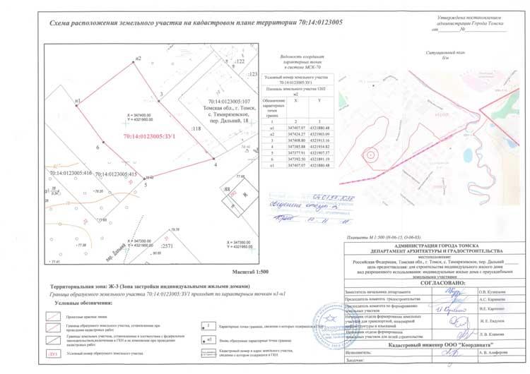 Земельный участок в красных линиях: можно ли на нем строить жилой дом?