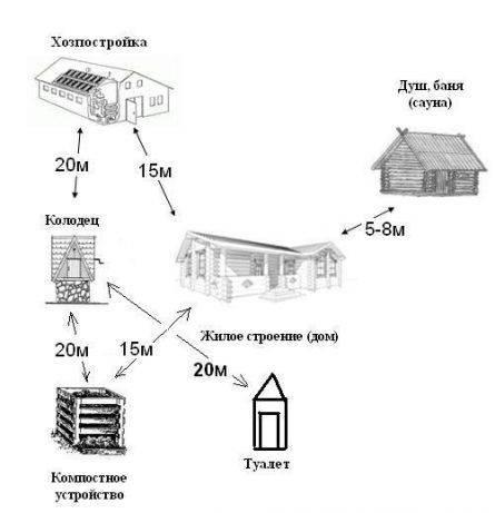 Как определить ширину фундамента дома - клуб мастеров