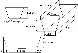 Разработка котлована экскаватором: подбор машины, цена копки за куб, из чего складывается стоимость услуг, схема работы ковша с прямой лопатой, ппр на рытье
