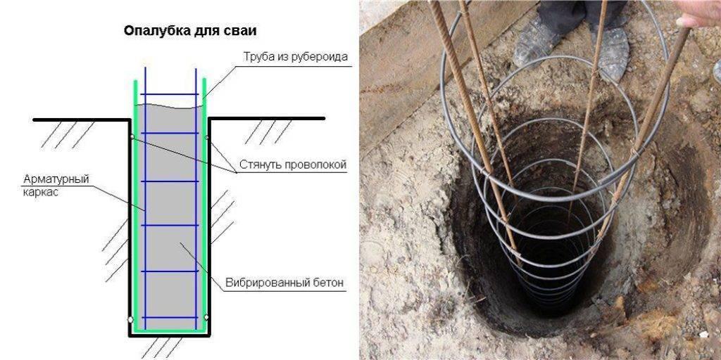 Свайный фундамент: диаметр свай и как его рассчитать