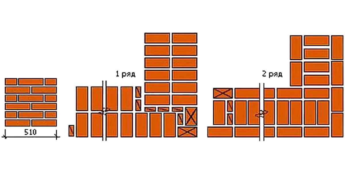 Кладка «в полтора кирпича»: схема кирпичной кладки в 1,5 кирпича. как правильно класть цоколь с утеплителем?