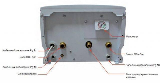 Как устранить ошибку f29 газового котла protherm (протерм)