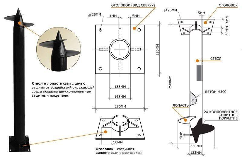 Винтовые сваи для фундамента: размеры и нагрузка по гост 10705 80