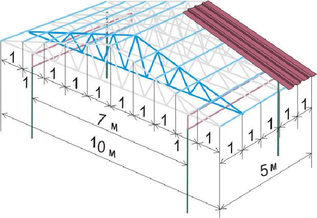 3d расчёт навеса - онлайн калькулятор   perpendicular.pro