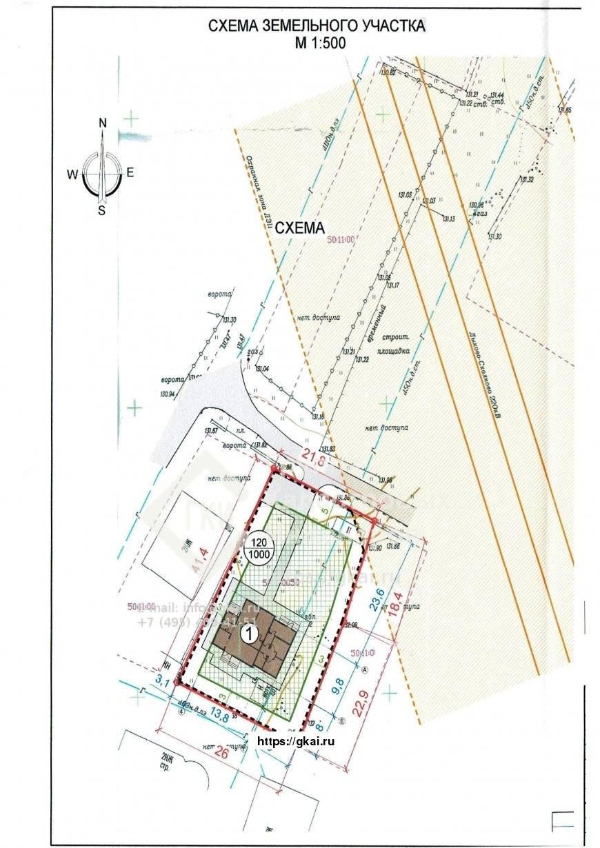 Межевание земельного участка: обязательно ли делать, в каких случаях нужно проводить и сколько это стоит