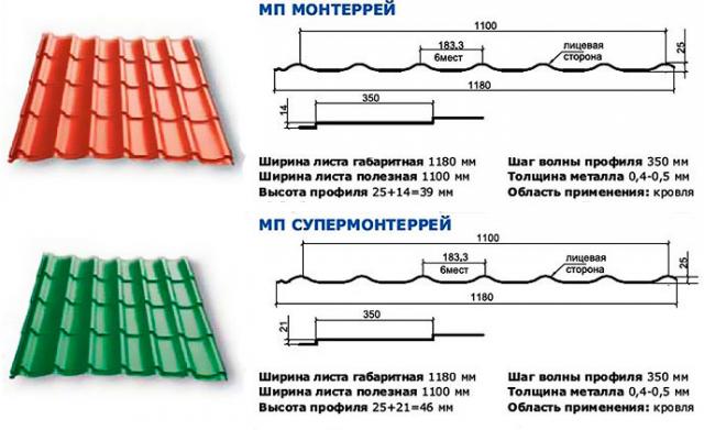 Металлочерепица монтеррей: цвета, размеры черепицы, технические характеристики супермонтеррей, высота профиля, ширина, виды