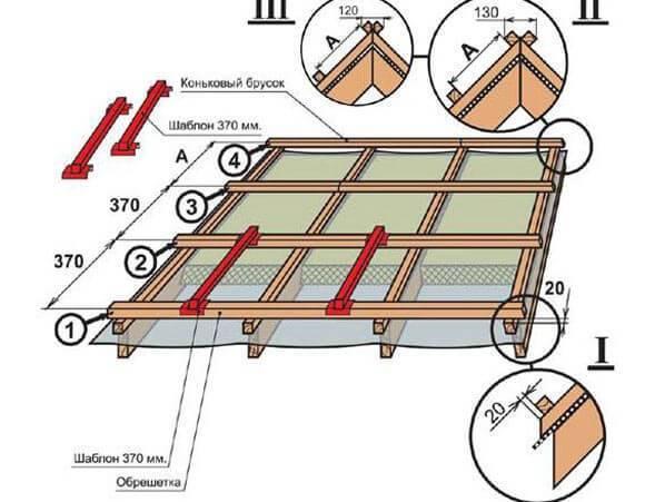 Шаг обрешетки под металлочерепицу: расчеты и поэтапная инструкция