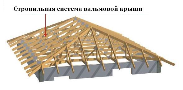 Четырехскатная крыша: 90 фото постройки своими руками