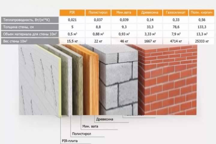 Столбчато-ленточный фундамент: как сделать расчет, из каких материалов можно построить, а также пошаговая инструкция по монтажу