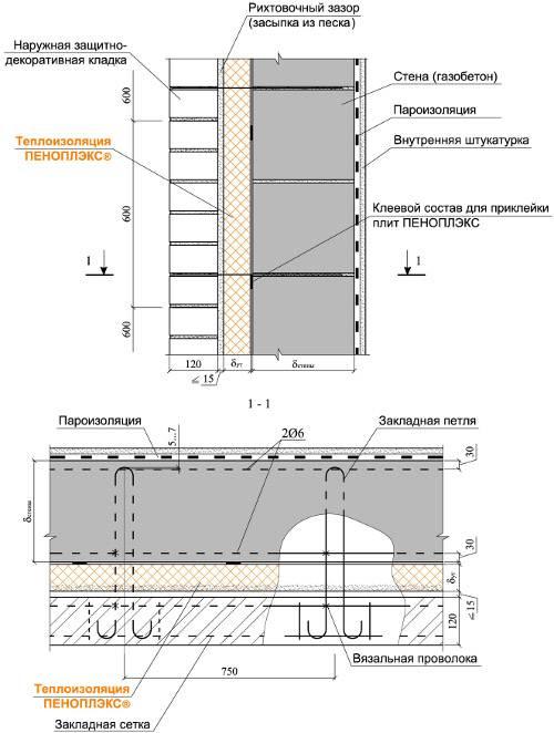 Какие пеноблоки лучше для строительства дома: на что обращать внимание, проверка качества, советы по выбору