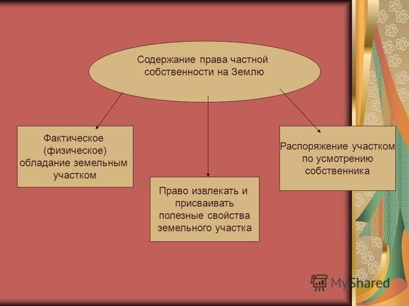 Основания возникновения и прекращения права собственности - таблица возникновения, когда не возникает, общая характеристика, схема