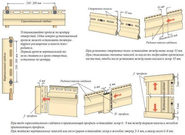 Виниловый сайдинг: описание комплектующих, принципы монтажа