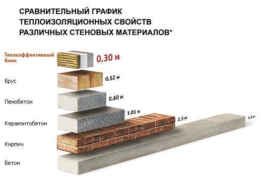 Смета на строительство дома: как составить? образец
