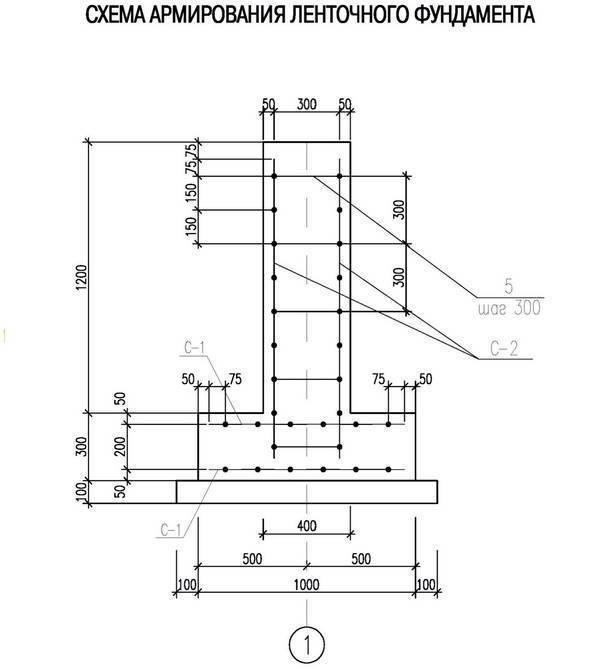 Свайно-ростверковый фундамент: монолитный ростверк + ленточный фундамент