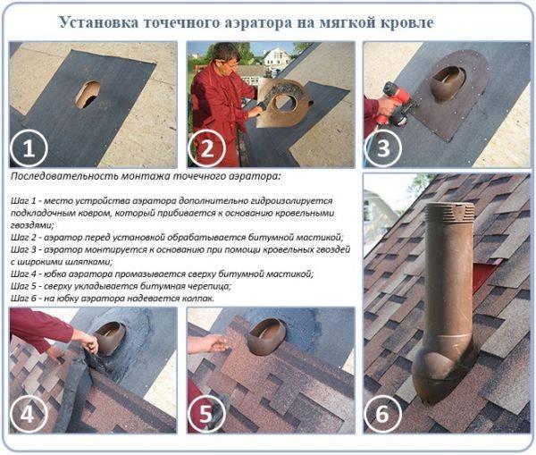 Капельник для крыши: виды, назначение, правила установки