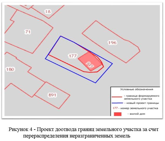 Площадь земельного участка под лпх: минимальные и максимальные размеры, что разрешено строить на землях для ведения личного подсобного хозяйства