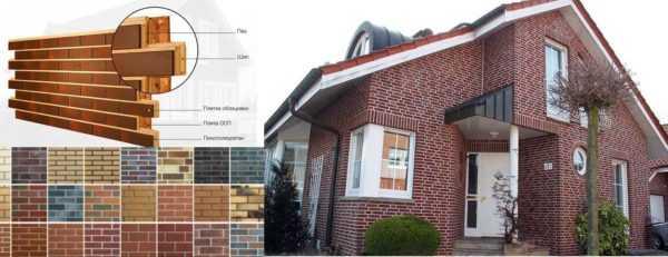 Фасадные термопанели для наружной отделки дома: характеристики и монтаж
