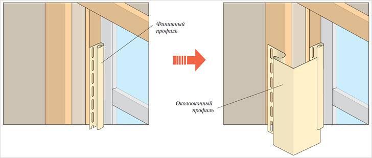 Отделка окна сайдингом, установка околооконной планки, обшивка арочных проемов виниловыми листами своими руками: инструкция, фото и видео-уроки, цена