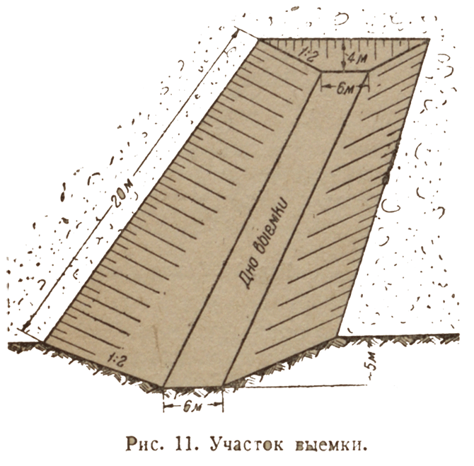 Расчет объема земляных работ для котлована - все про бетон