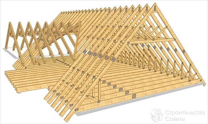 Двускатная крыша дома: разновидность форм, стропильная система, расчет