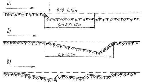 Крепление траншеи: для чего производят вертикальное и горизонтальное укрепление стенок и откосов досками, шпунтовым ограждением?