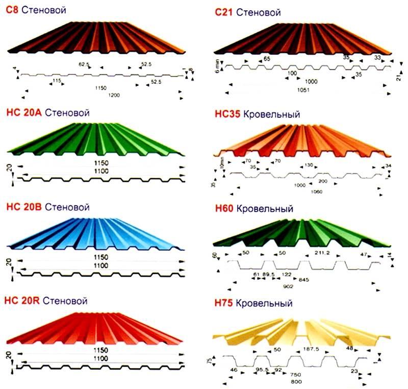 Размеры профнастила для крыши – технические характеристики