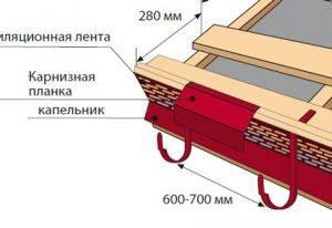 Подробный монтаж карнизной планки для кровли + устройство и принцип работы