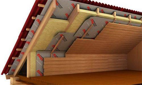 Холодная крыша в бане металлочерепица нужна ли пароизоляция - строим сами