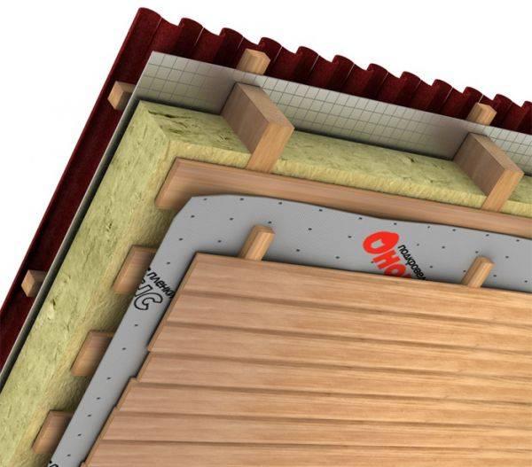 Пароизоляция потолка: как правильно уложить пароизоляцию на потолок